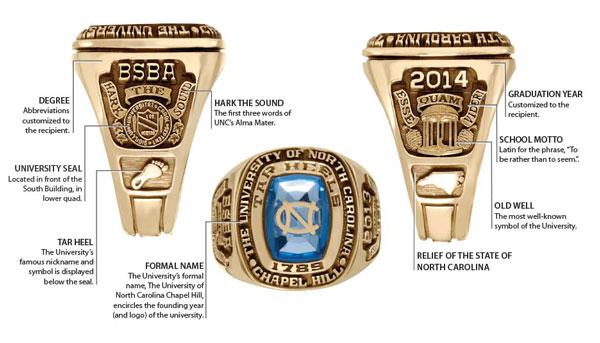 Official Class Ring Program Unc General Alumni Association